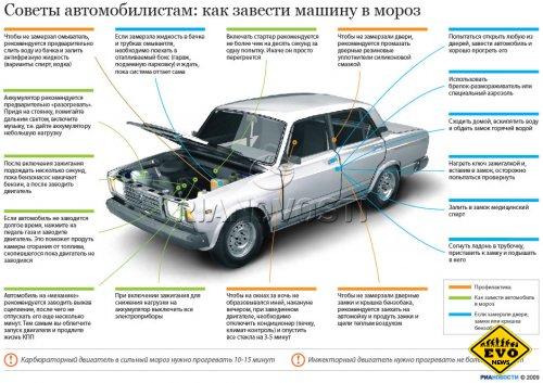 Полезные советы автомобилистам (завести машину в мороз)