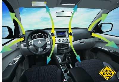 10 распространенных запахов в автомобиле