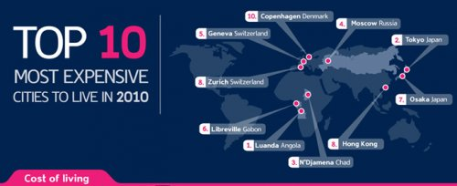 Самые дорогие города мира на карте (Факты)