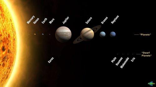 Двигающаяся модель Солнечной системы (Смотреть онлайн)