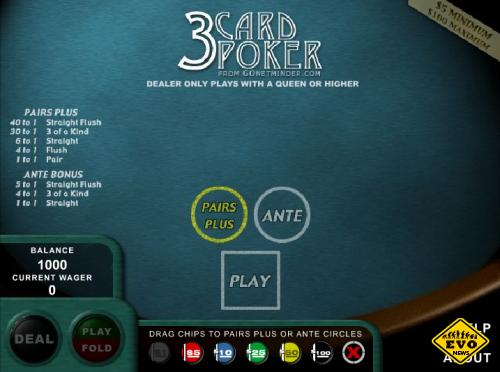 Игра в трехкарточный покер