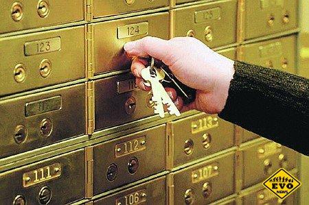 История зарождения банков