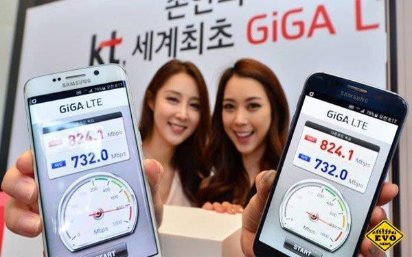 Giga LTE с рекордной скоростью в 1,17 Гбит/с.
