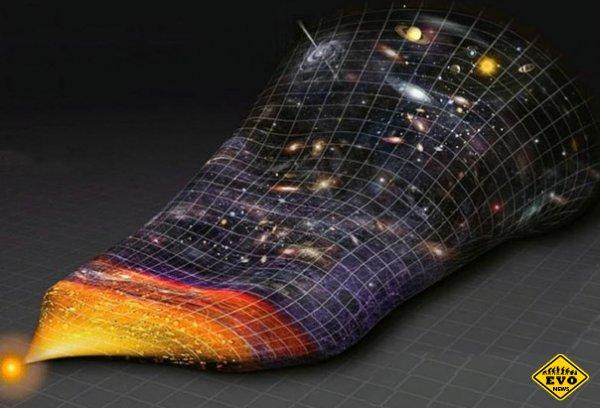 Сделана попытка объяснить трехмерность Вселенной