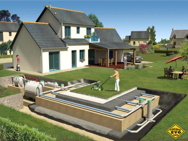 Внутренняя канализация частного дома: особенности проектирования и монтажа