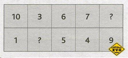 Интересная математическая загадка, задача