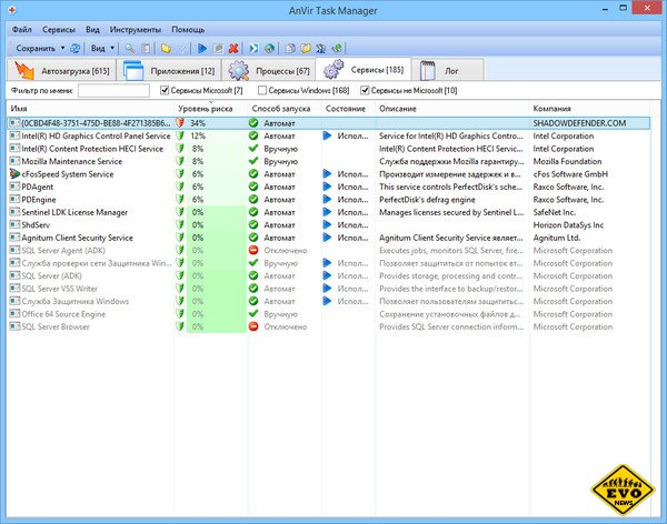 AnVir Task Manager 8.1.2 Final RePack (& Portable) by KpoJIuK