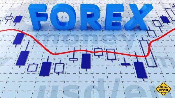 Основы прогнозирования рынка Forex